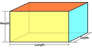 area and volume cuboid