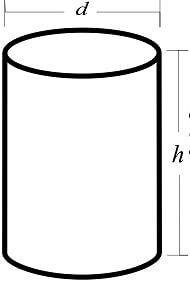 mensuration formulas cylinder