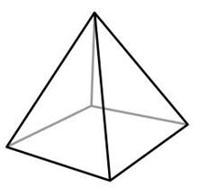 mensuration formulas pyramid
